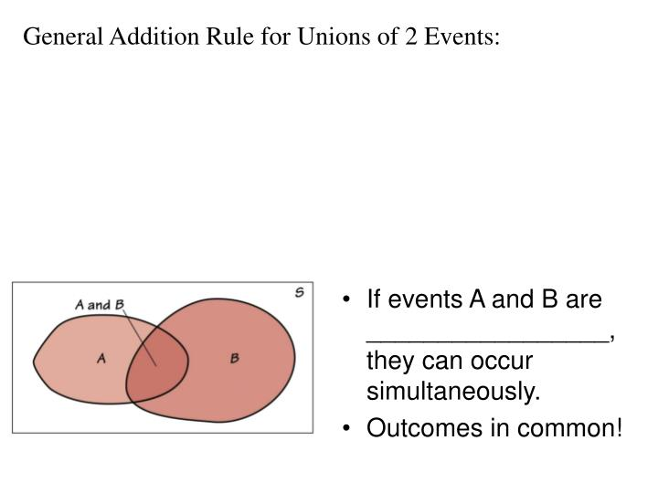General Addition Rule for Unions of 2 Events: