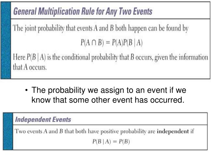 The probability we assign to an event if we know that some other event has occurred.