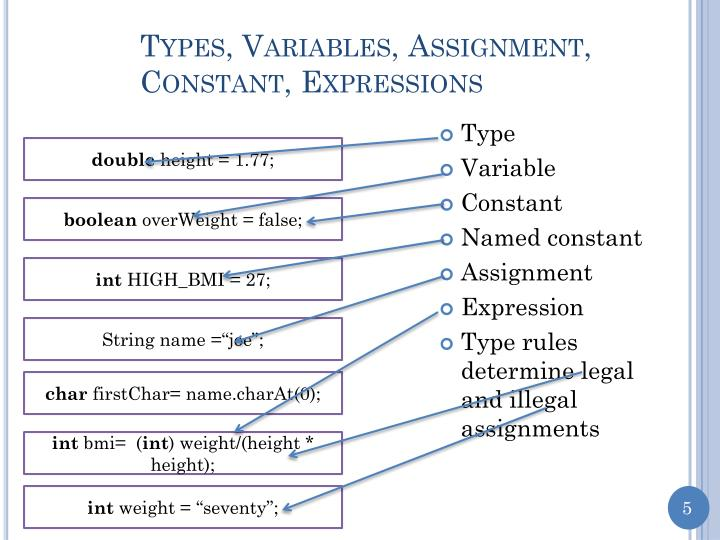Types, Variables, Assignment, Constant, Expressions