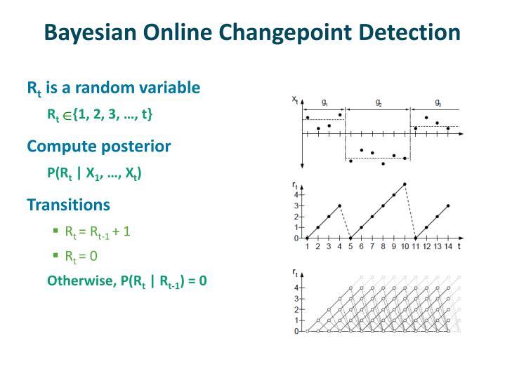Bayesian Online