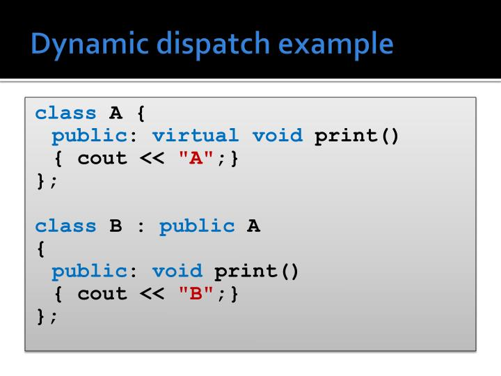 Dynamic dispatch example