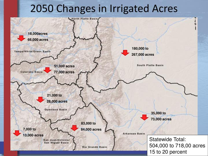 2050 Changes in Irrigated Acres