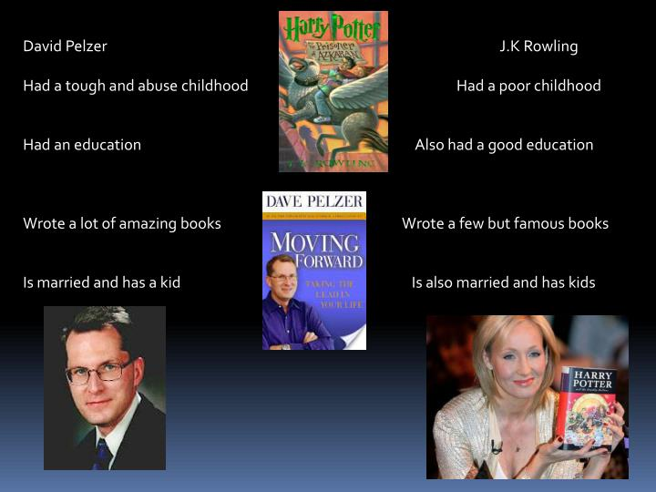 David Pelzer                                                                                                                       J.K Rowling