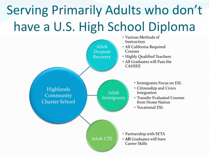 Serving primarily adults who don t have a u s high school diploma