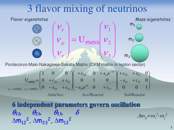 3 flavor mixing of neutrinos
