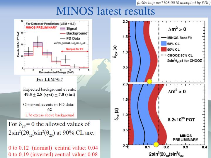 MINOS latest results