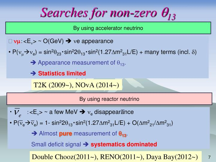 Searches for non-zero