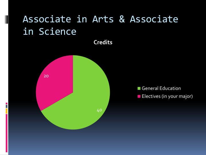 Associate in Arts & Associate in Science
