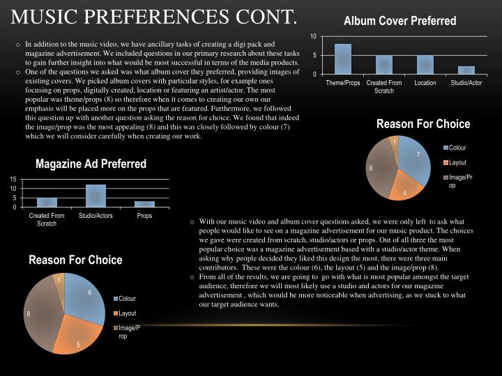 Music Preferences cont.