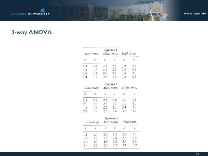 3-way ANOVA