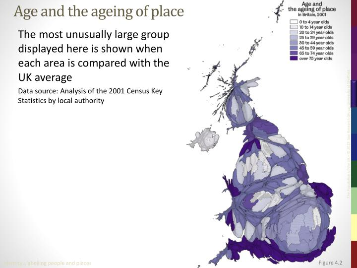 Age and the ageing of place