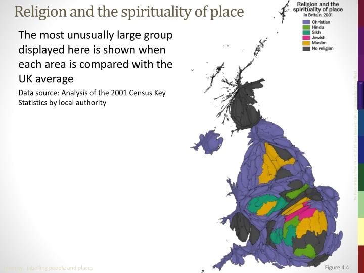 Religion and the spirituality of place