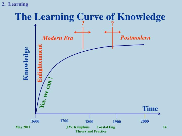 2.  Learning