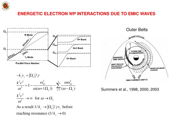 ENERGETIC ELECTRON WP INTERACTIONS DUE TO EMIC WAVES