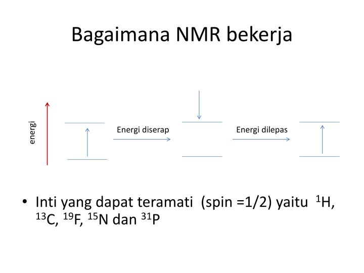 Bagaimana NMR bekerja