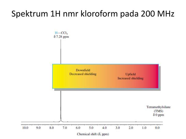 Spektrum 1H nmr kloroform pada 200 MHz