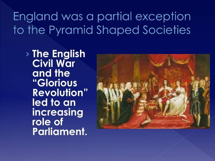 England was