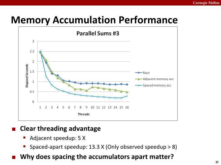 Memory Accumulation Performance