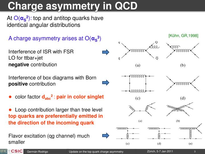 Charge asymmetry in qcd