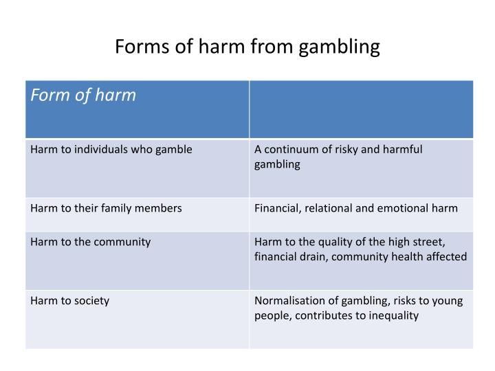 Forms of harm from gambling