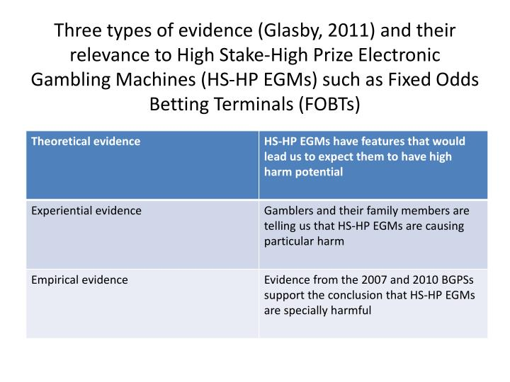 Three types of evidence (