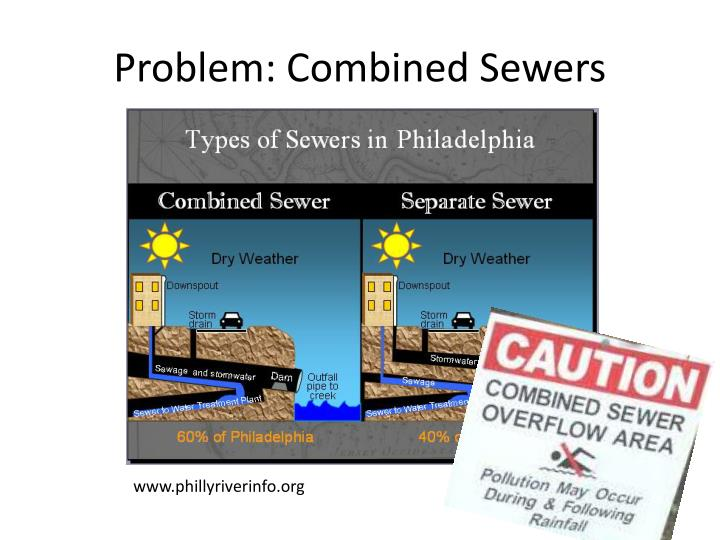 Problem: Combined Sewers