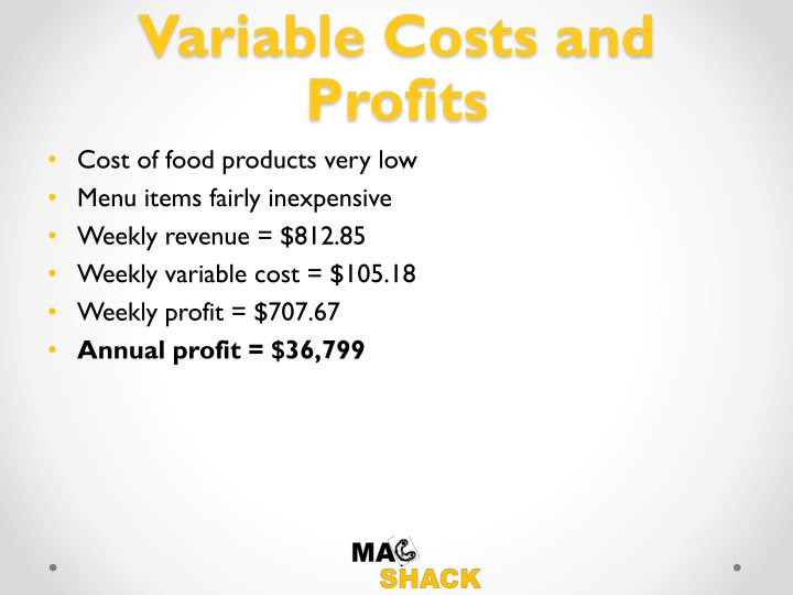 Variable Costs and Profits