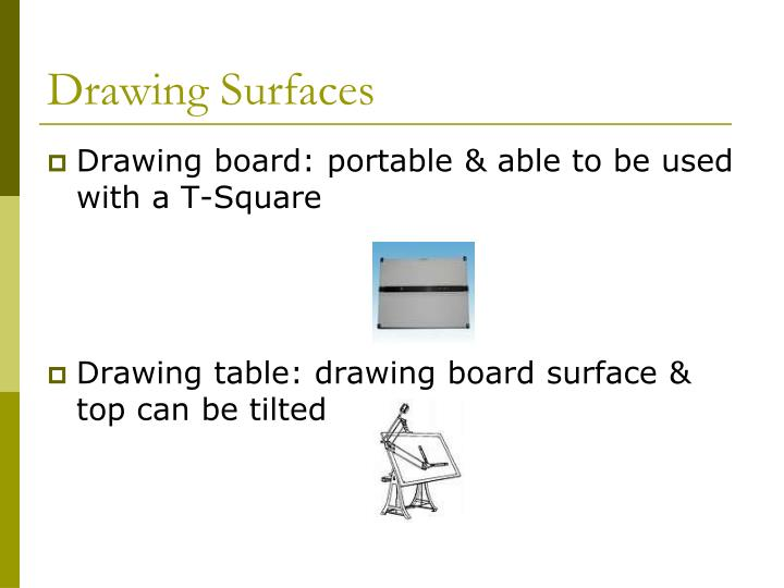 Drawing Surfaces