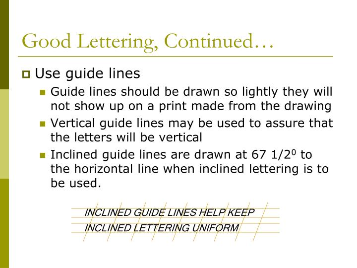 INCLINED GUIDE LINES HELP KEEP INCLINED LETTERING UNIFORM