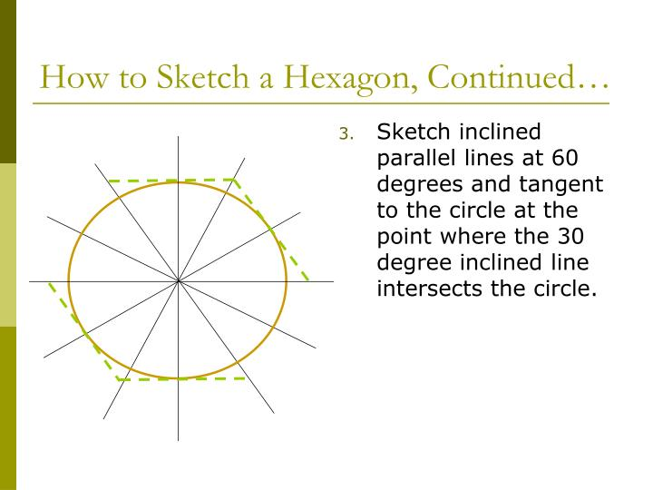 How to Sketch a Hexagon, Continued…