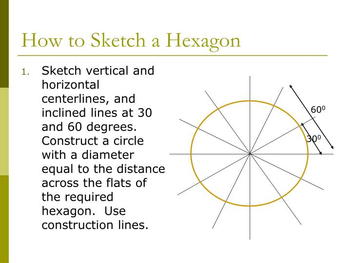 How to Sketch a Hexagon