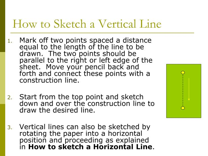 How to Sketch a Vertical Line