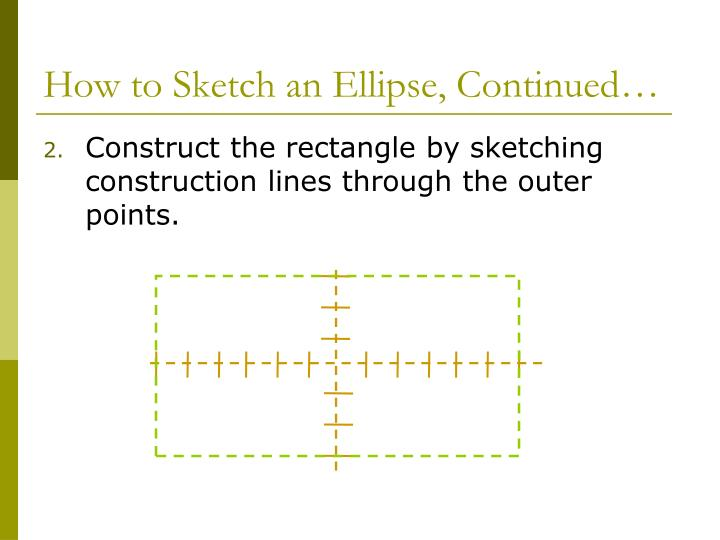How to Sketch an Ellipse, Continued…