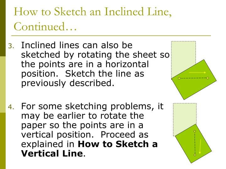 How to Sketch an Inclined Line, Continued…