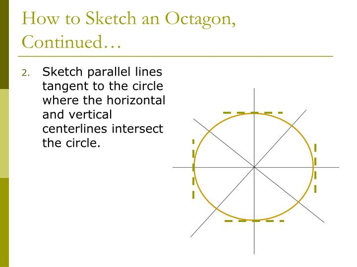 How to Sketch an Octagon, Continued…