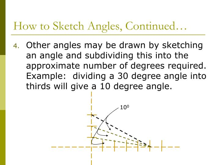 How to Sketch Angles, Continued…