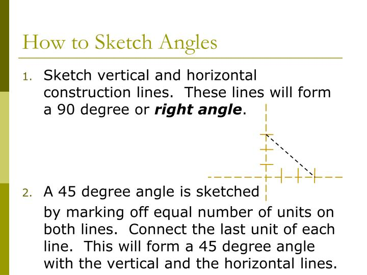 How to Sketch Angles