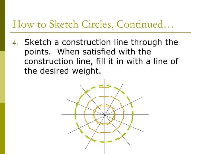 How to Sketch Circles, Continued…