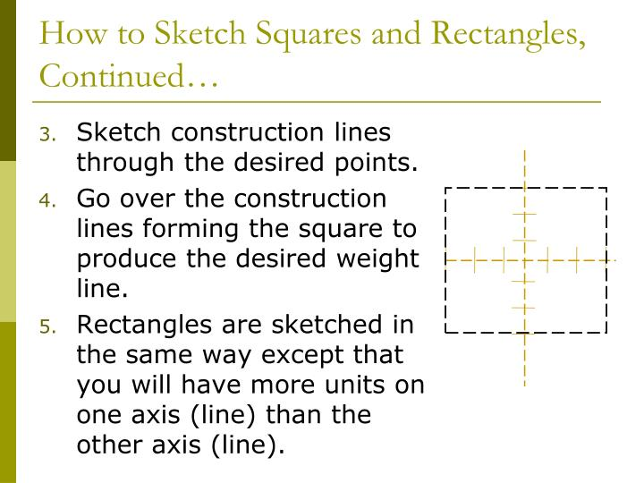 How to Sketch Squares and Rectangles, Continued…