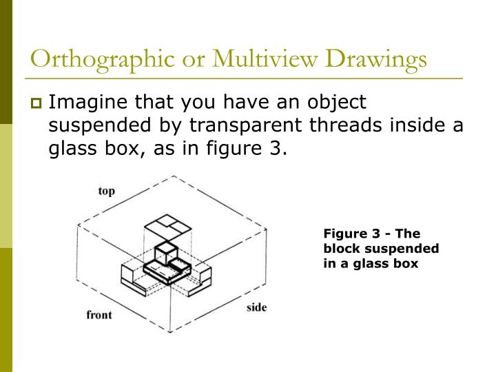 Orthographic or Multiview Drawings