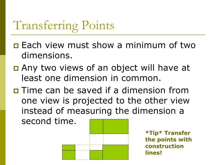 Transferring Points