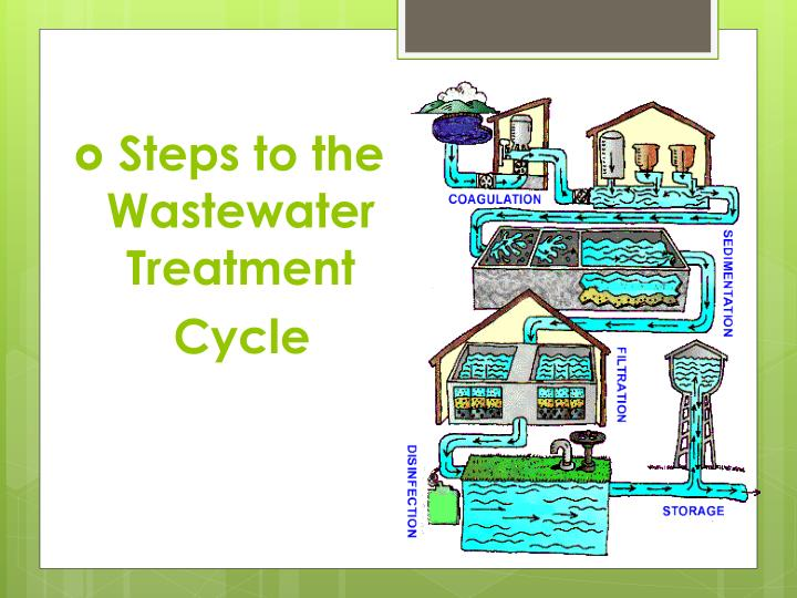 Steps to the Wastewater Treatment