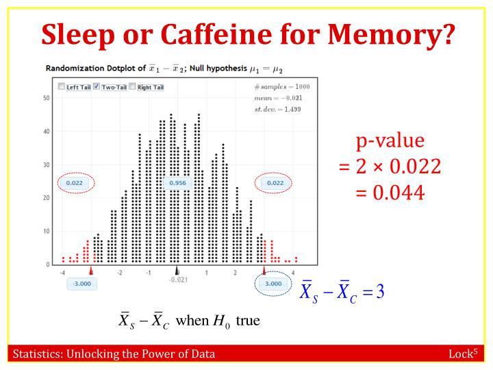 Sleep or Caffeine for Memory?