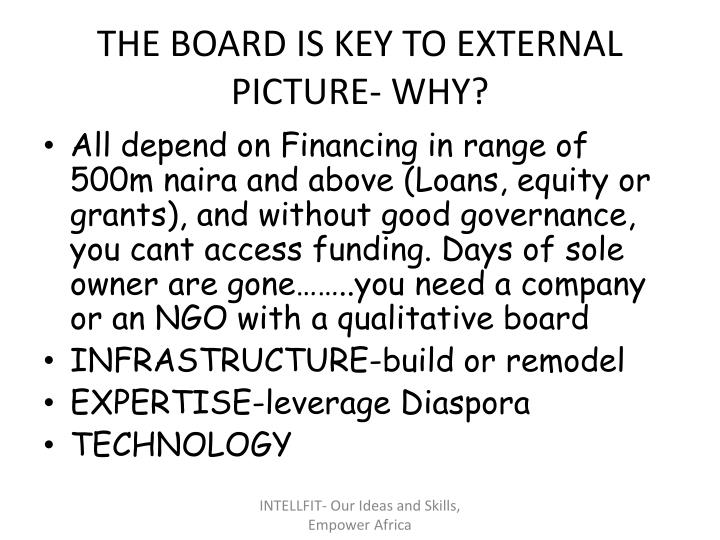 THE BOARD IS KEY TO EXTERNAL PICTURE- WHY?