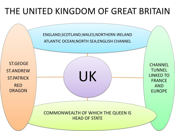 The united kingdom of great britain2