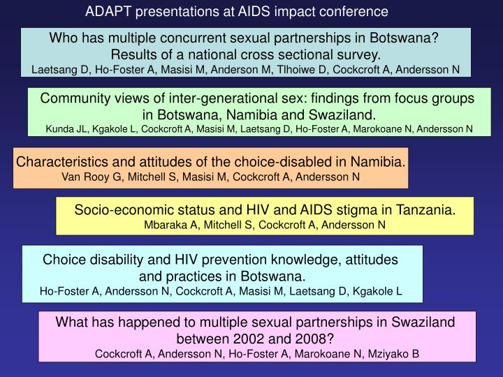 ADAPT presentations at AIDS impact conference
