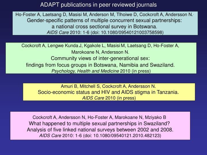 ADAPT publications in peer reviewed journals