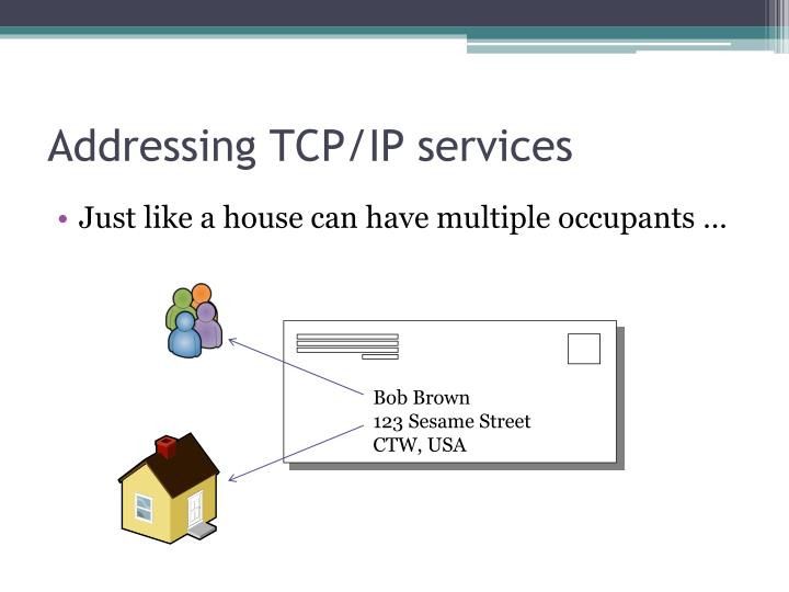 Addressing TCP/IP services