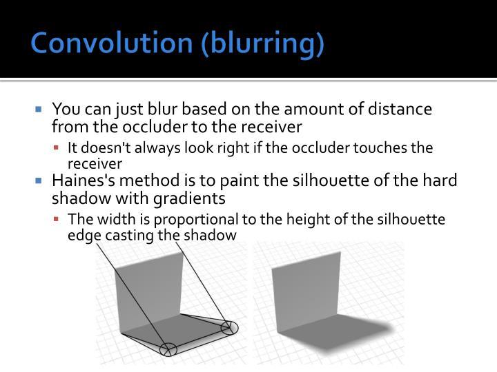 Convolution (blurring)