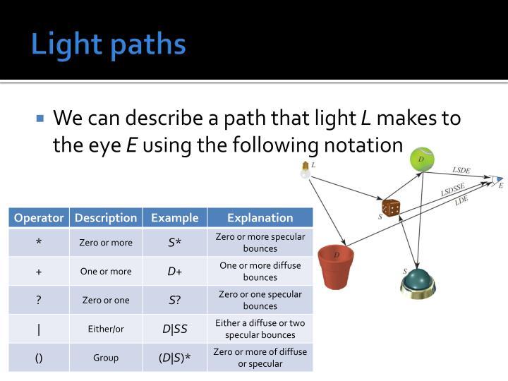 Light paths